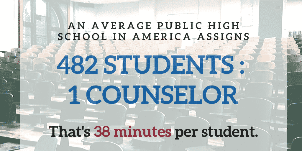student counselor ratio graphic