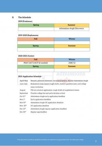 2021 Application Schedule help