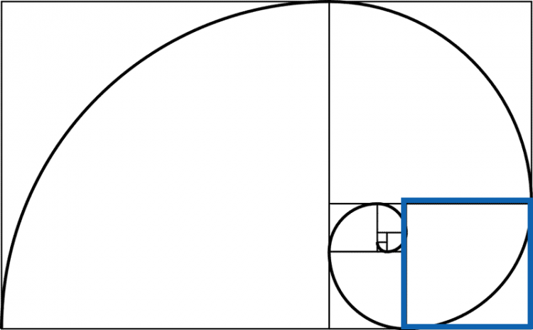 golden ratio 10th